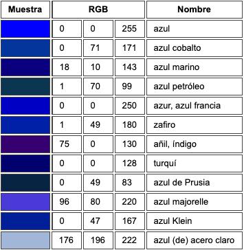 colores de pintura azul